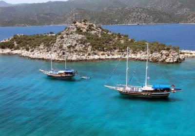 Яхтинг в Туреччині
